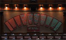 DL commissioni bancarie: votazione alla Camera dei Deputati