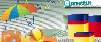 Prestiti per viaggi e vacanze: indagine di Prestiti.it