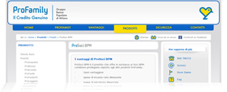 Analisi del prestito ProSoci BPM di ProFamily